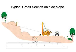 Side sloping pipeline construction